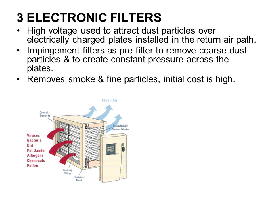 3 ELECTRONIC FILTERS High voltage used to attract dust particles over electrically charged plates installed in the return air path.