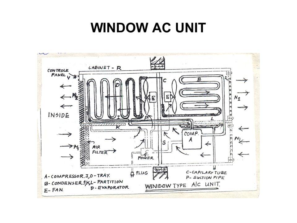 WINDOW AC UNIT