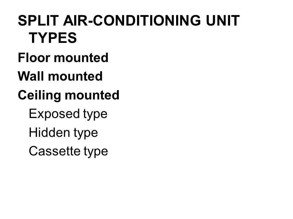 SPLIT AIR-CONDITIONING UNIT TYPES