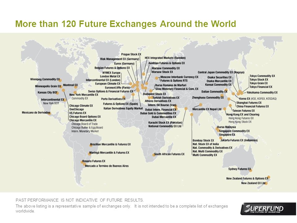 More than 120 Future Exchanges Around the World
