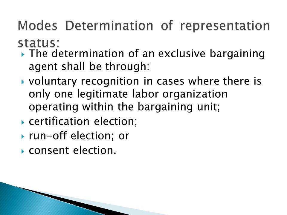 Modes Determination of representation status:
