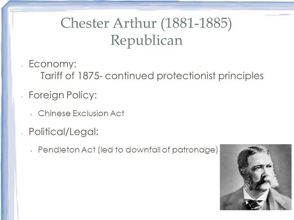 Chester Arthur (1881-1885) Republican