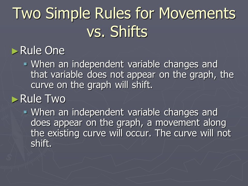 Two Simple Rules for Movements vs. Shifts