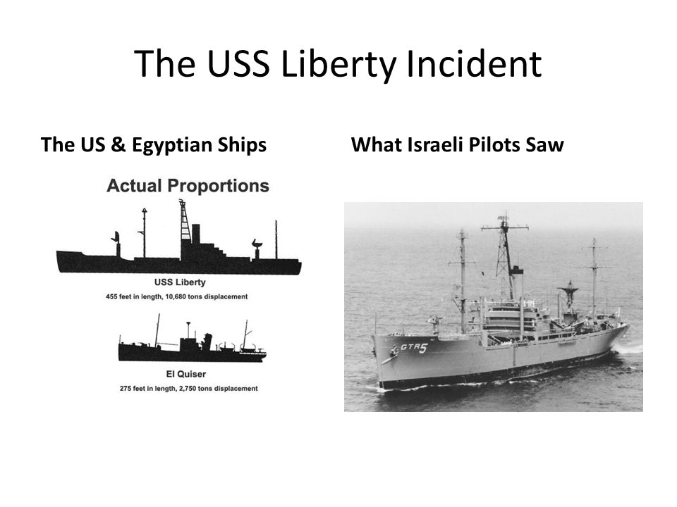 The USS Liberty Incident