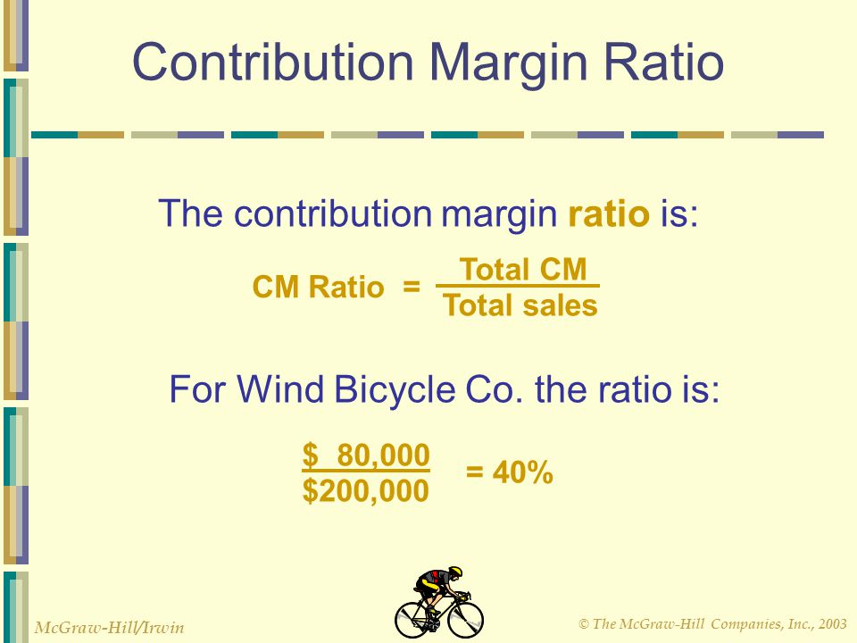 Contribution Margin Ratio