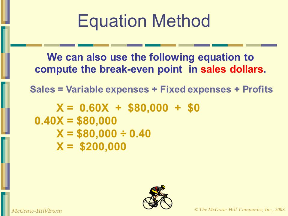 Equation Method X = 0.60X + $80,000 + $0 0.40X = $80,000