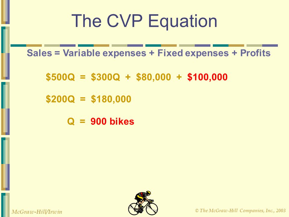 The CVP Equation Sales = Variable expenses + Fixed expenses + Profits