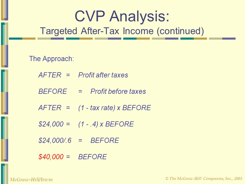 CVP Analysis: Targeted After-Tax Income (continued)
