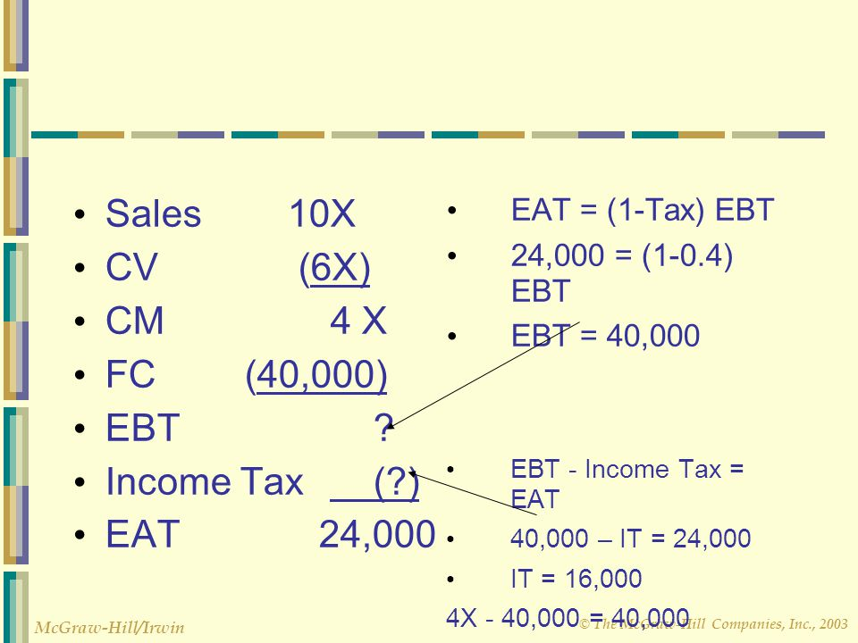 Sales 10X CV (6X) CM 4 X FC (40,000) EBT Income Tax ( ) EAT 24,000