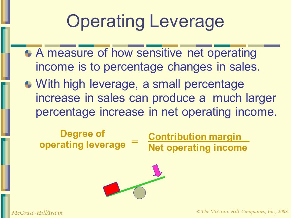 Operating Leverage A measure of how sensitive net operating income is to percentage changes in sales.