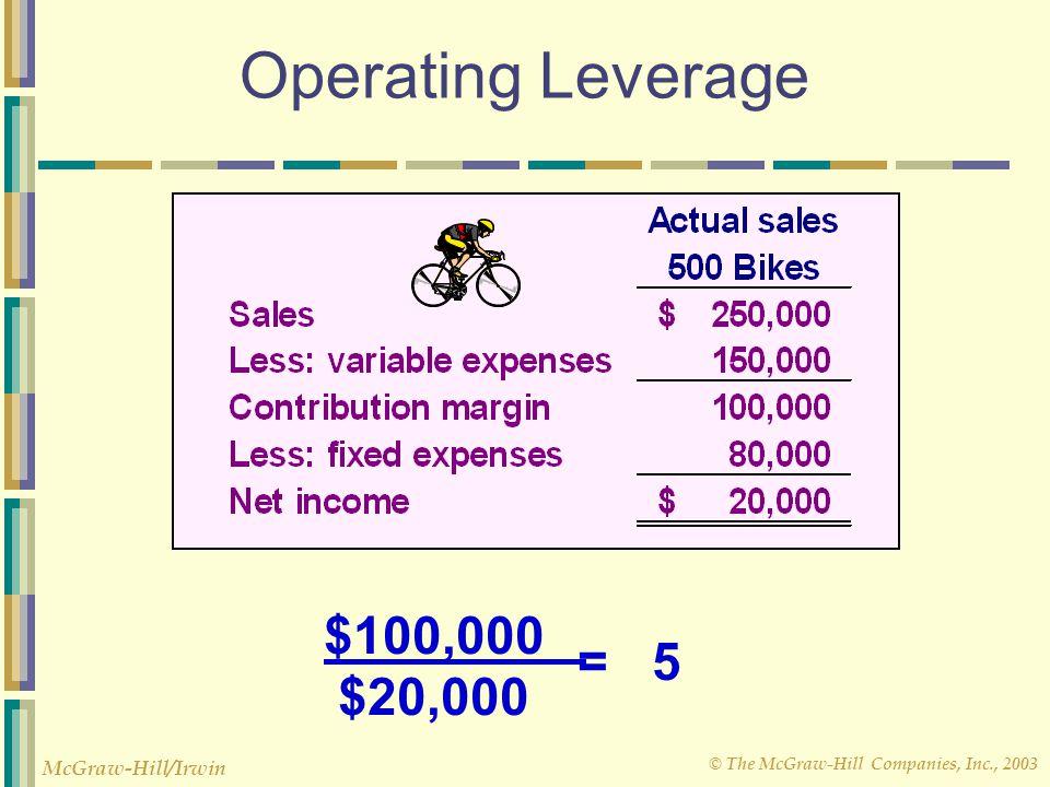 Operating Leverage $100,000 $20,000 = 5