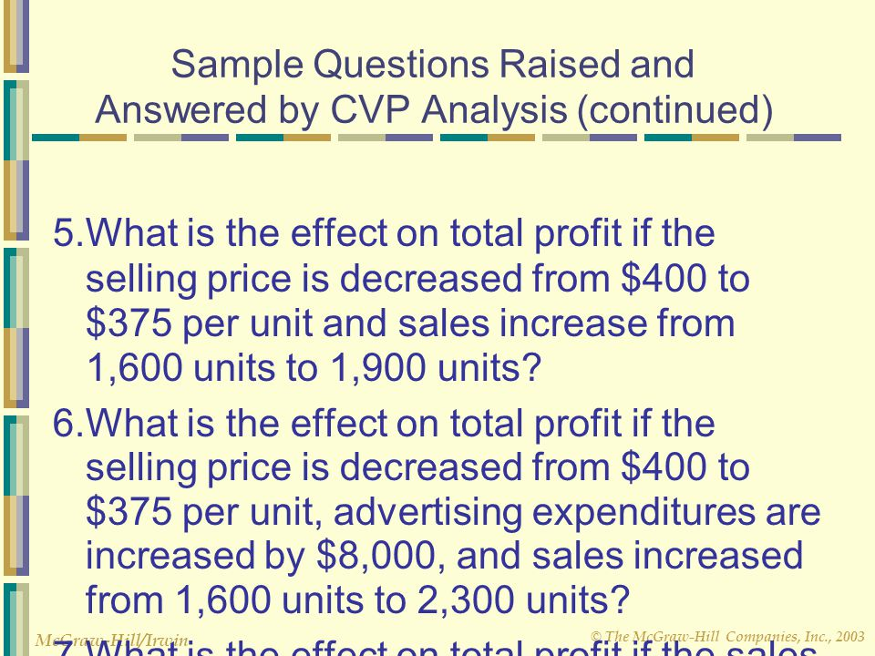 Sample Questions Raised and Answered by CVP Analysis (continued)