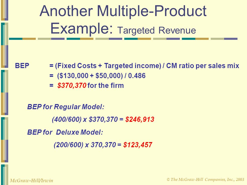 Another Multiple-Product Example: Targeted Revenue