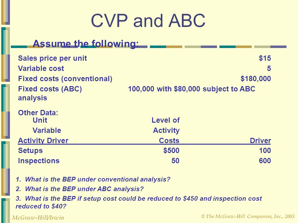 CVP and ABC Assume the following: Sales price per unit $15