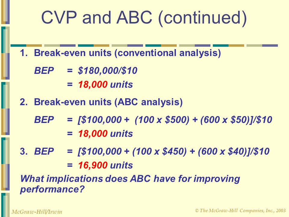CVP and ABC (continued)