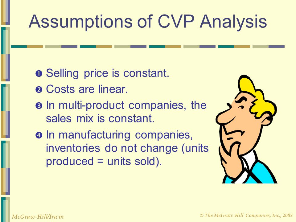 Assumptions of CVP Analysis