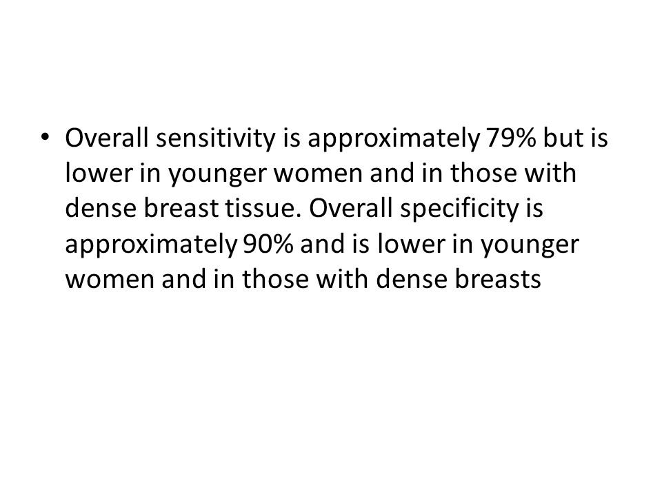 Overall sensitivity is approximately 79% but is lower in younger women and in those with dense breast tissue.