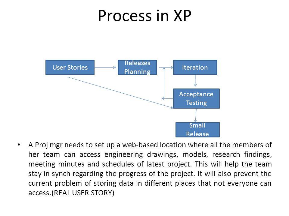 Process in XP