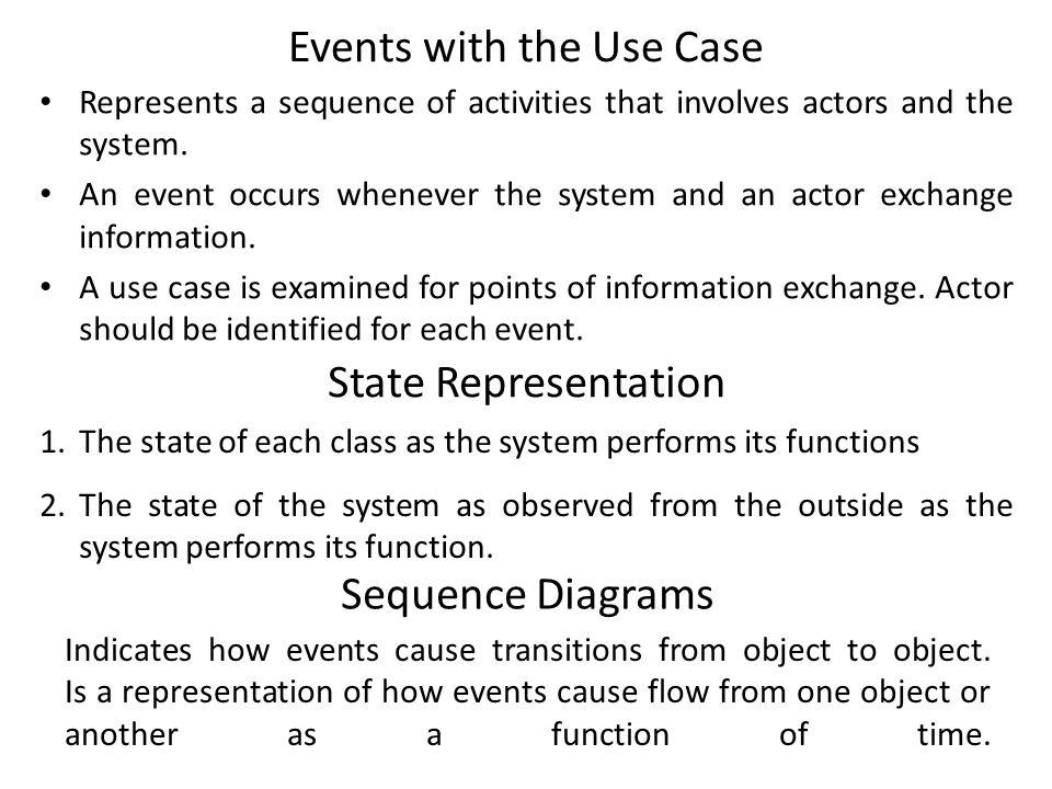 Events with the Use Case