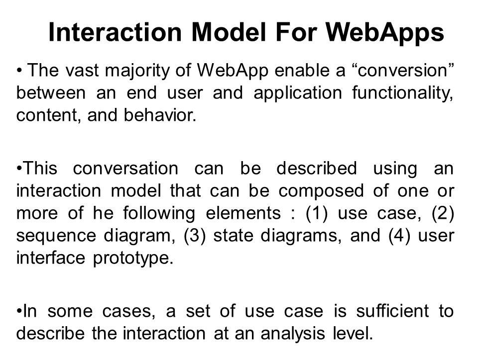 Interaction Model For WebApps