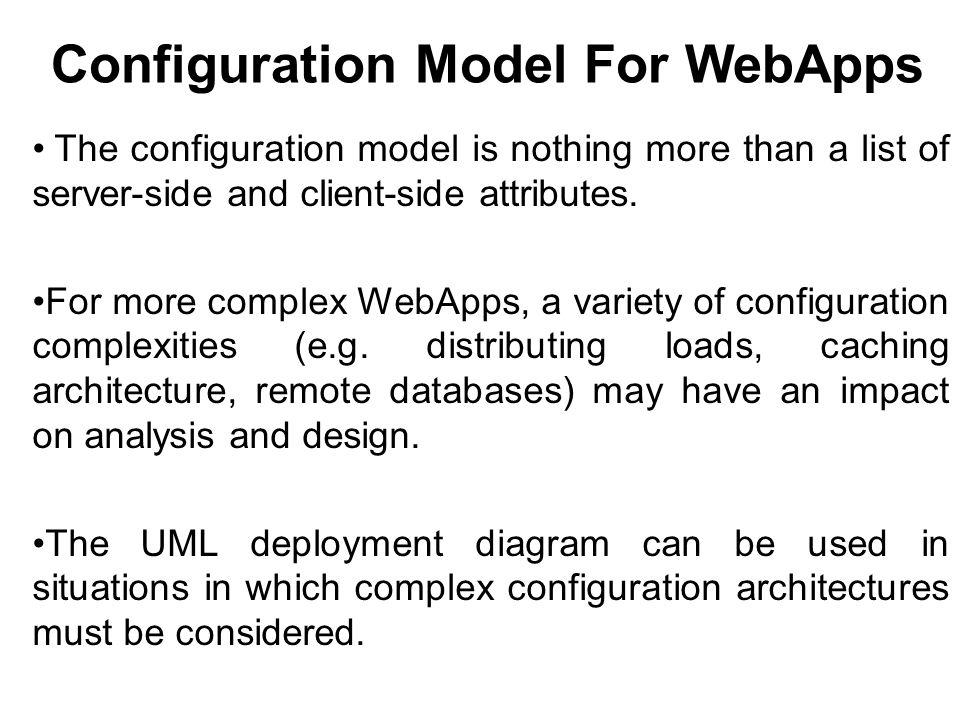 Configuration Model For WebApps