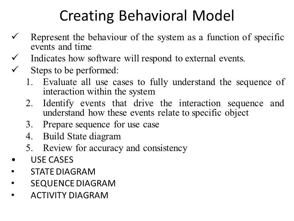 Creating Behavioral Model