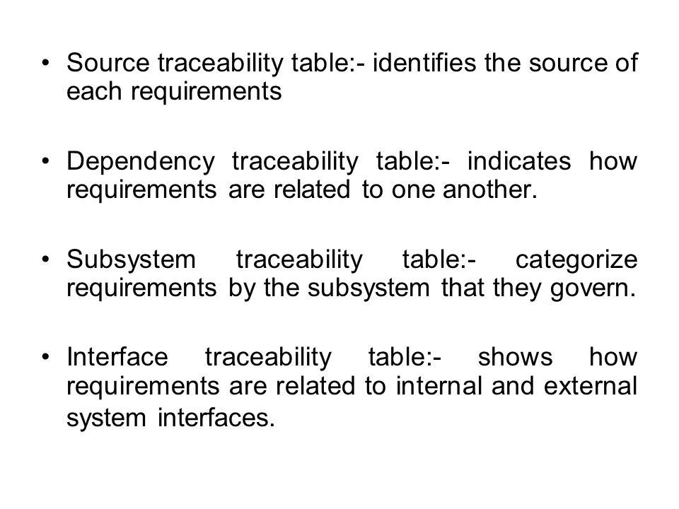 Source traceability table:- identifies the source of each requirements