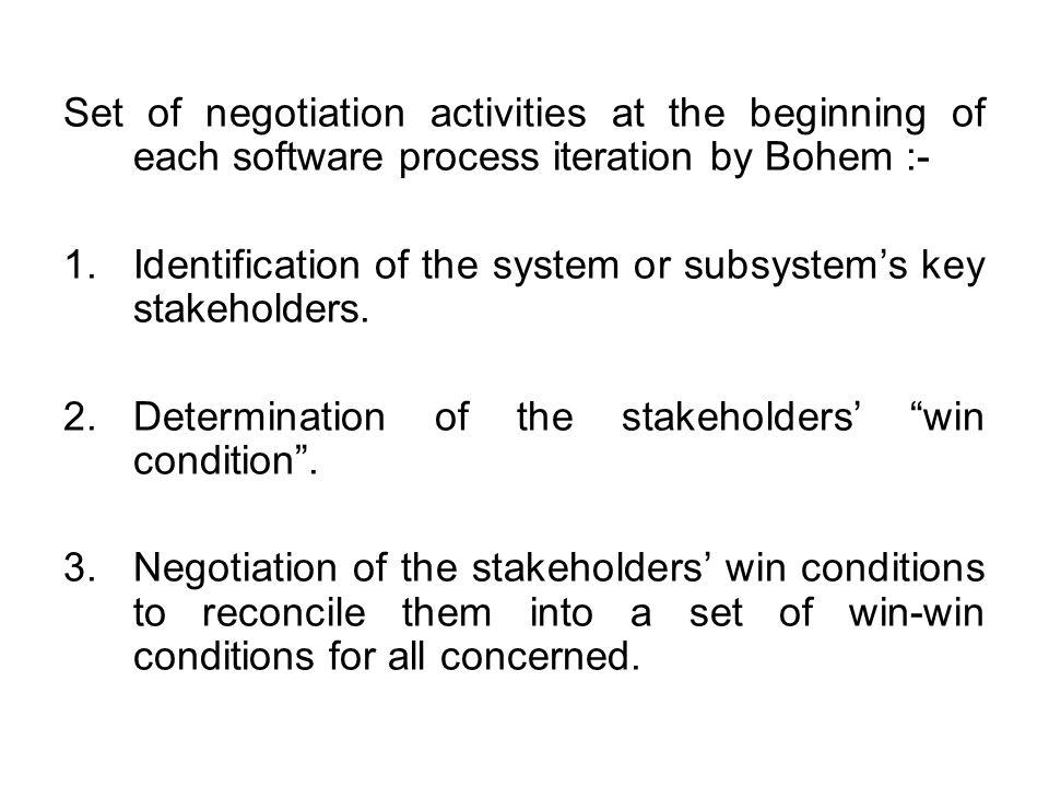 Set of negotiation activities at the beginning of each software process iteration by Bohem :-