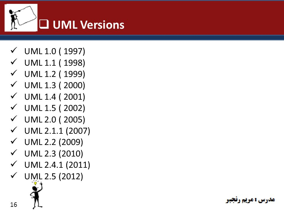 UML Versions UML 1.0 ( 1997) UML 1.1 ( 1998) UML 1.2 ( 1999)