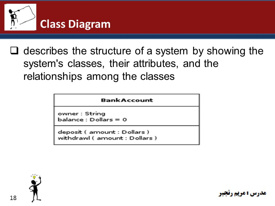 Class Diagram describes the structure of a system by showing the system s classes, their attributes, and the relationships among the classes.