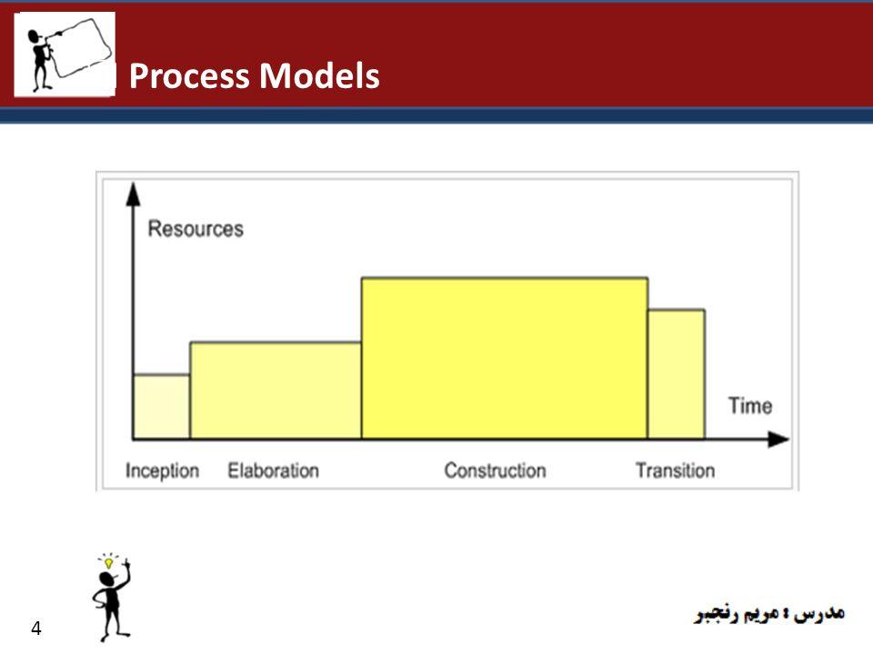 Process Models 4