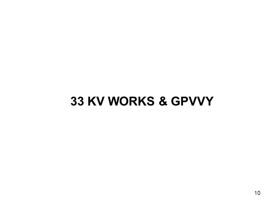 33 KV WORKS & GPVVY