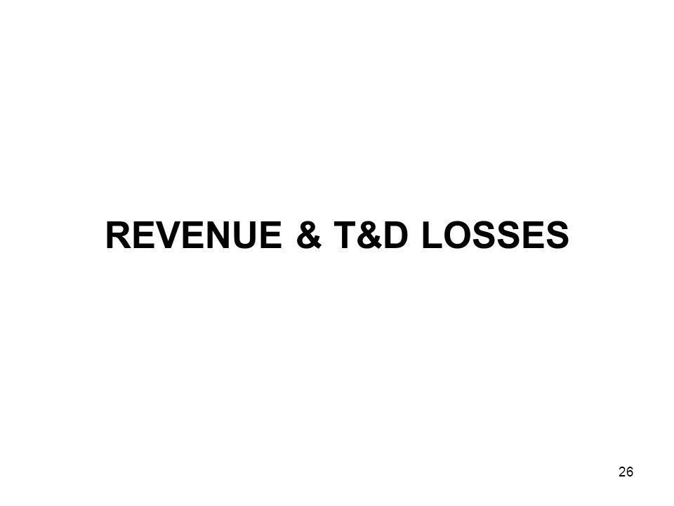 REVENUE & T&D LOSSES