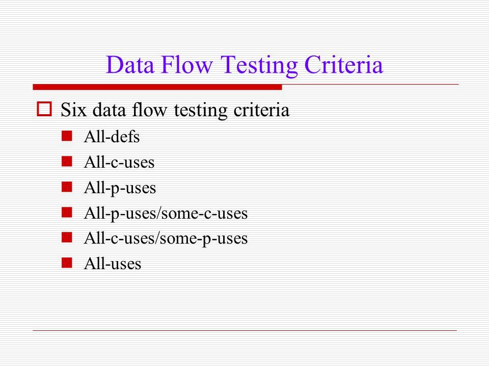 Data Flow Testing Criteria