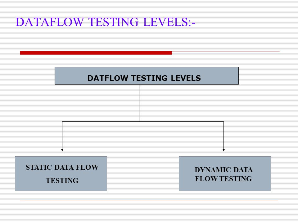DATFLOW TESTING LEVELS DYNAMIC DATA FLOW TESTING