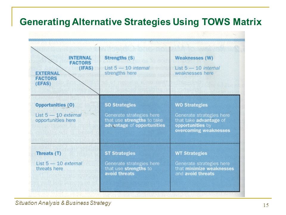 alternative strategies Strategy formulation for an organization requires generating alternative strategies  to consider we propose and demonstrate a systematic approach for.