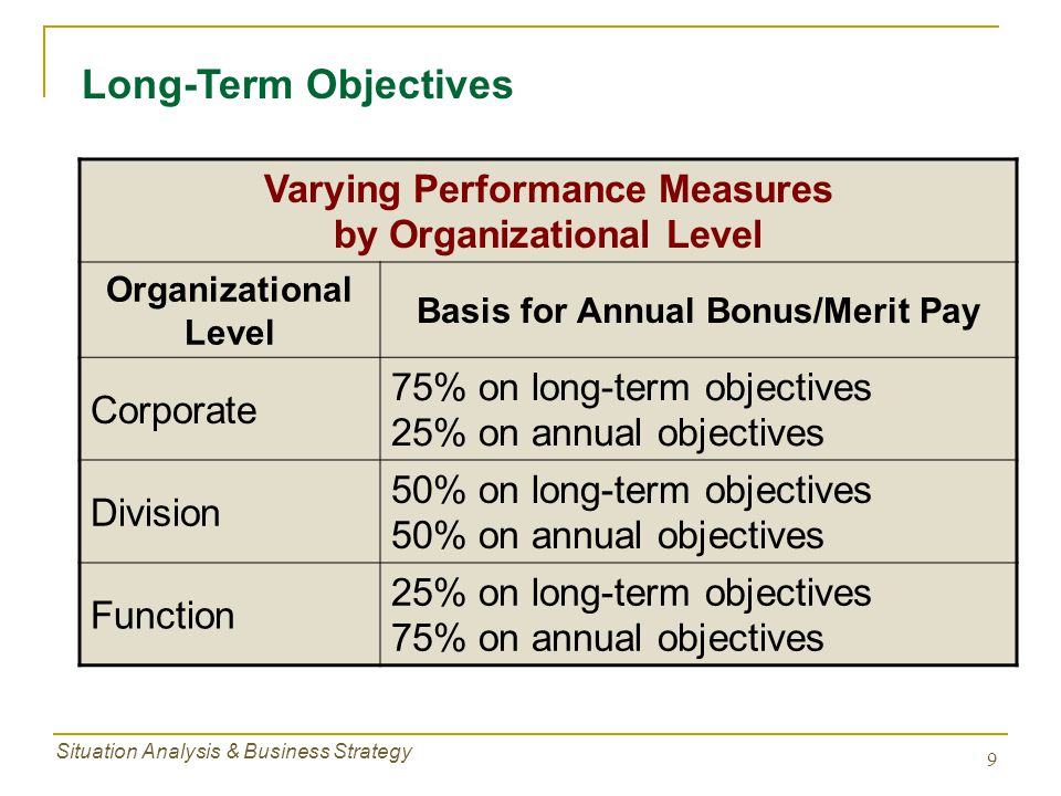 Long-Term Objectives Varying Performance Measures by Organizational Level. Organizational Level. Basis for Annual Bonus/Merit Pay.