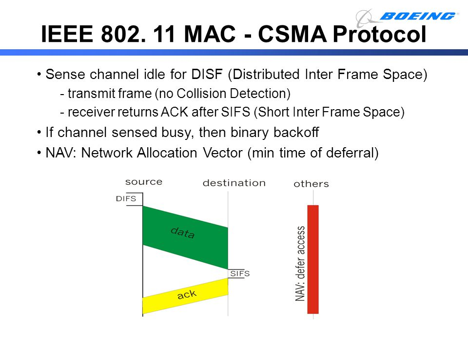 IEEE 802. 11 MAC - CSMA Protocol