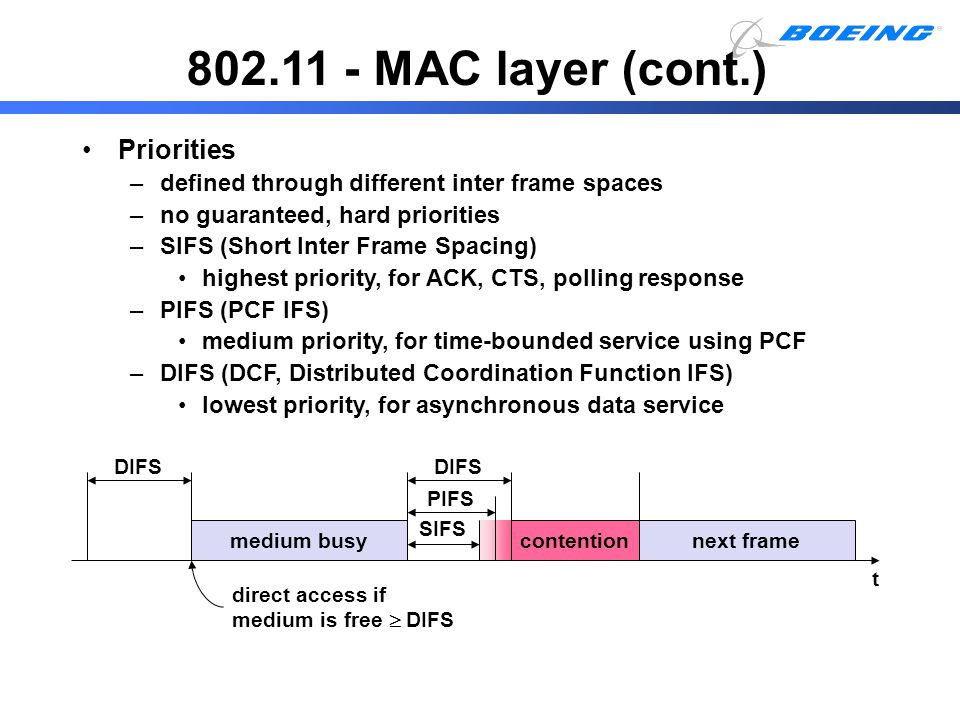 802.11 - MAC layer (cont.) Priorities