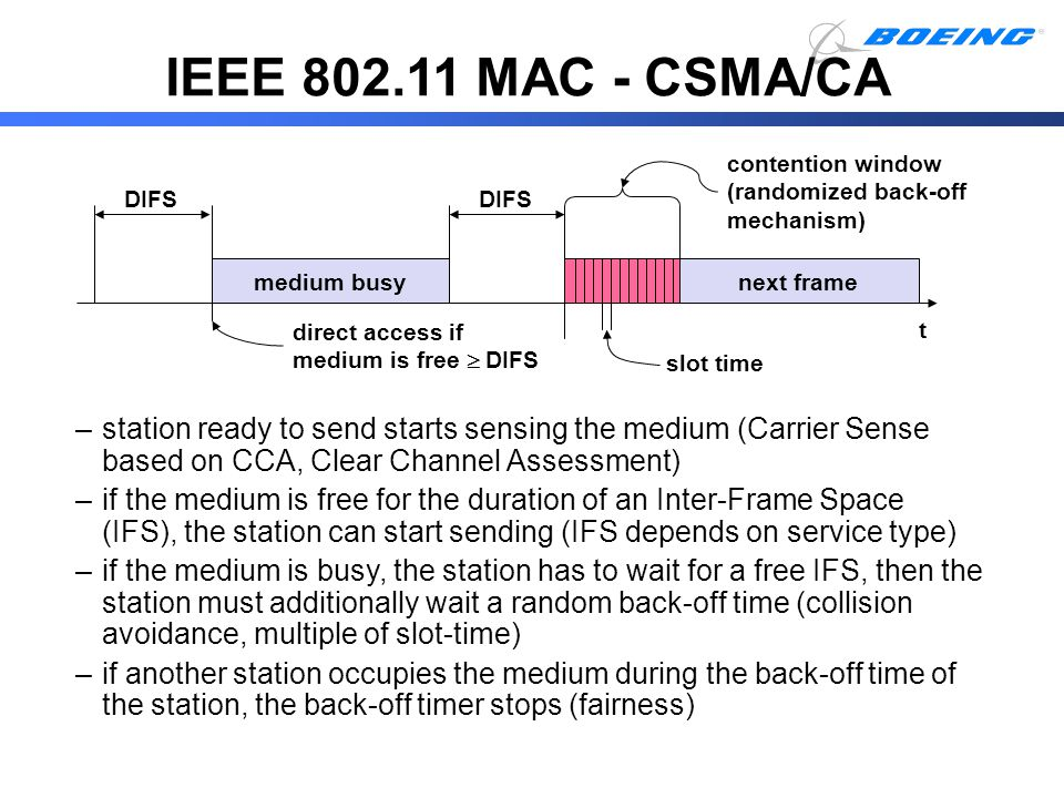 IEEE 802.11 MAC - CSMA/CA t. medium busy. DIFS. next frame. contention window. (randomized back-off mechanism)
