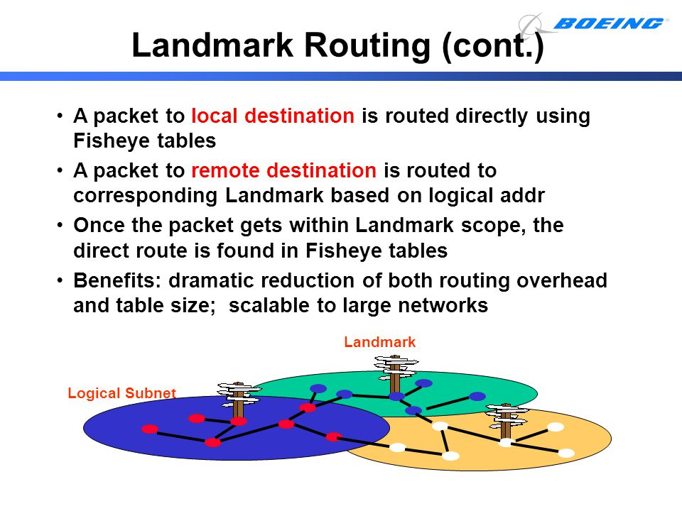Landmark Routing (cont.)