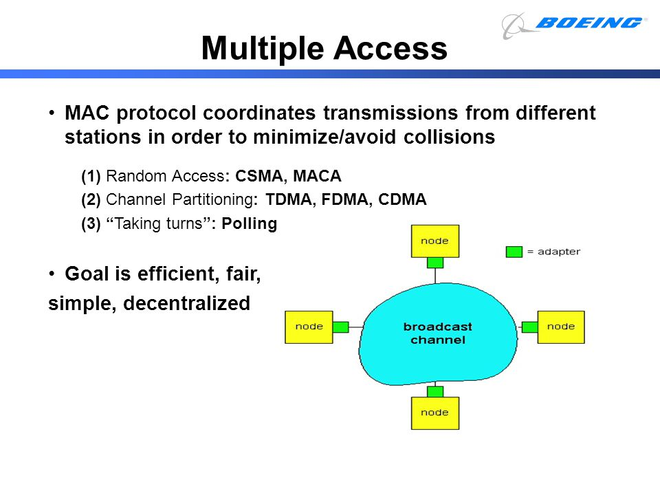 Multiple Access MAC protocol coordinates transmissions from different stations in order to minimize/avoid collisions.