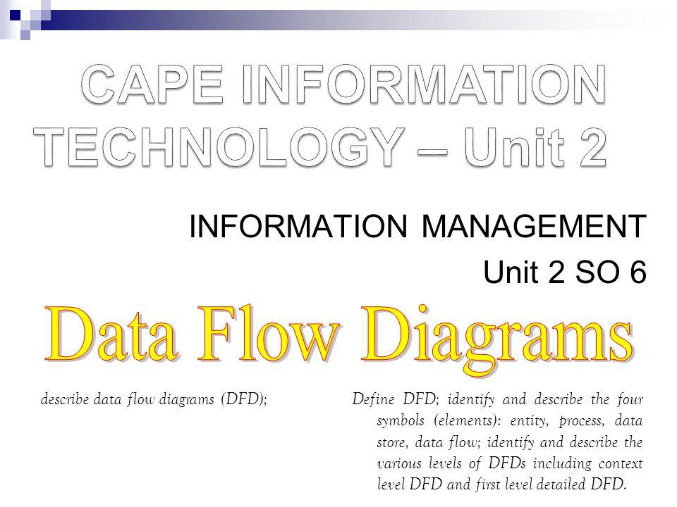 CAPE INFORMATION TECHNOLOGY – Unit 2