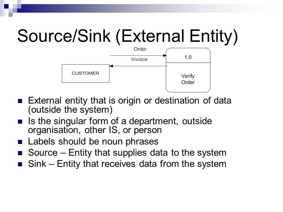 Source/Sink (External Entity)
