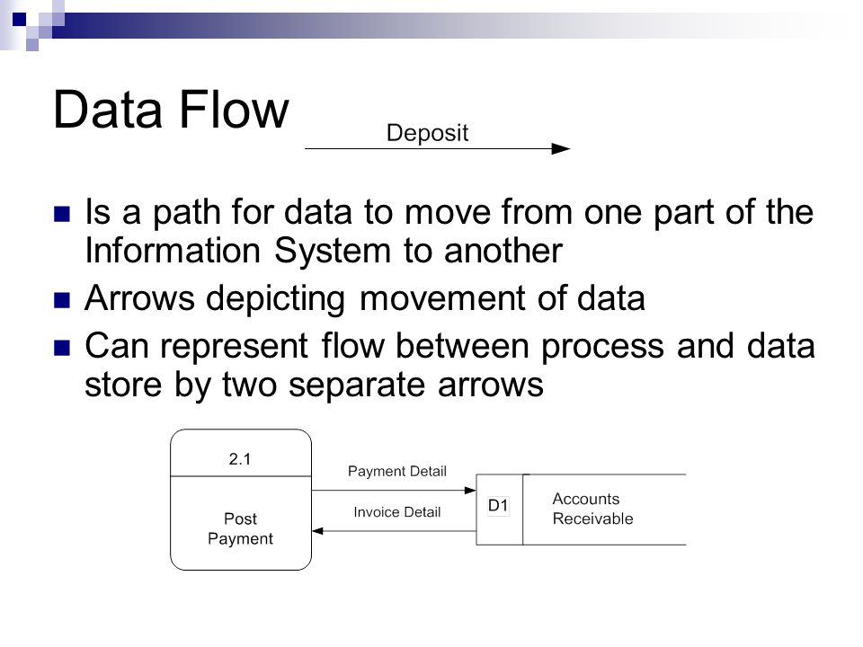 Data Flow Is a path for data to move from one part of the Information System to another. Arrows depicting movement of data.
