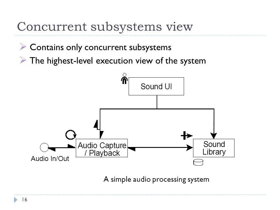 Concurrent subsystems view