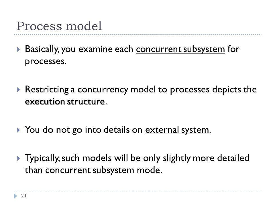 Process model Basically, you examine each concurrent subsystem for processes.