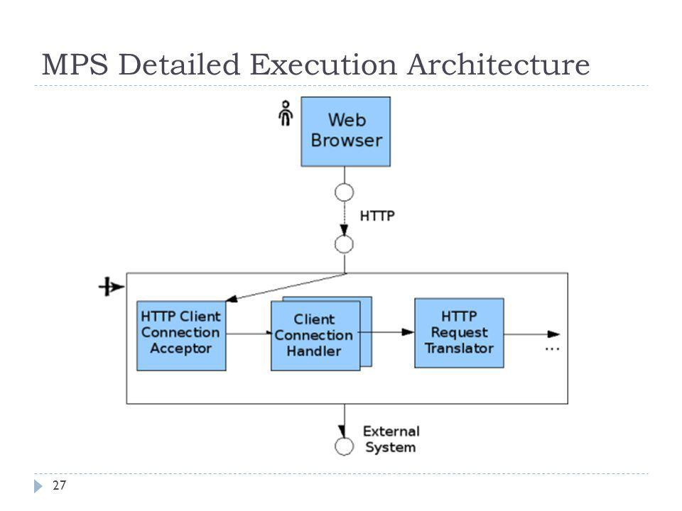 MPS Detailed Execution Architecture