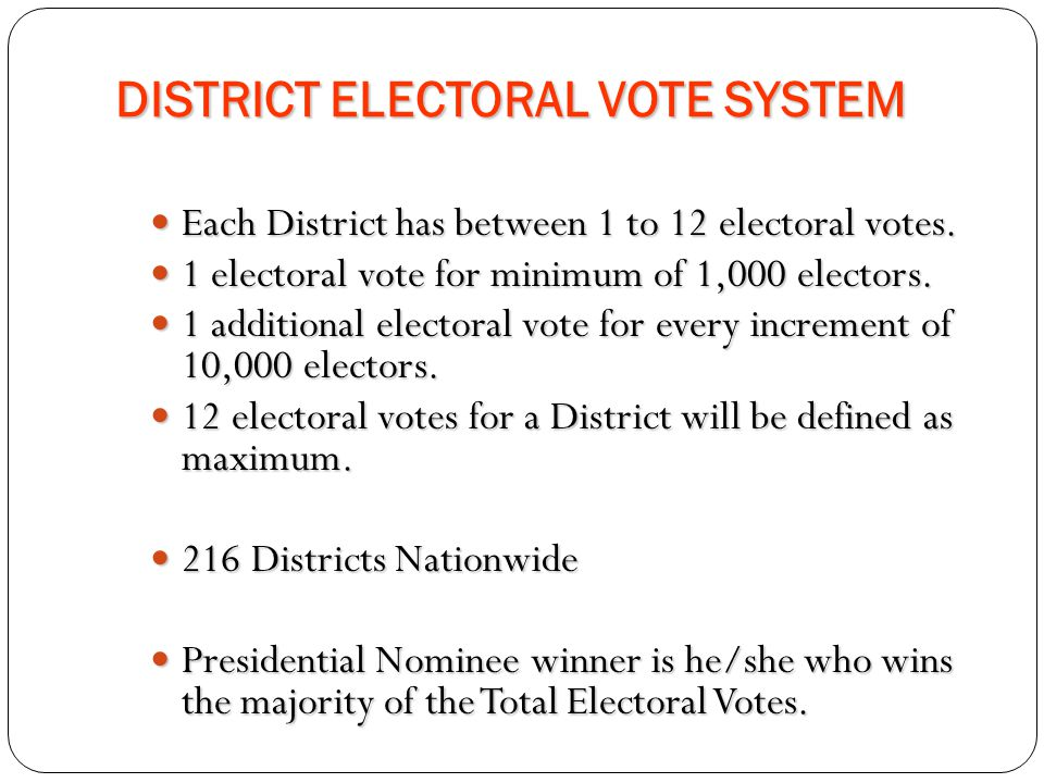 DISTRICT ELECTORAL VOTE SYSTEM