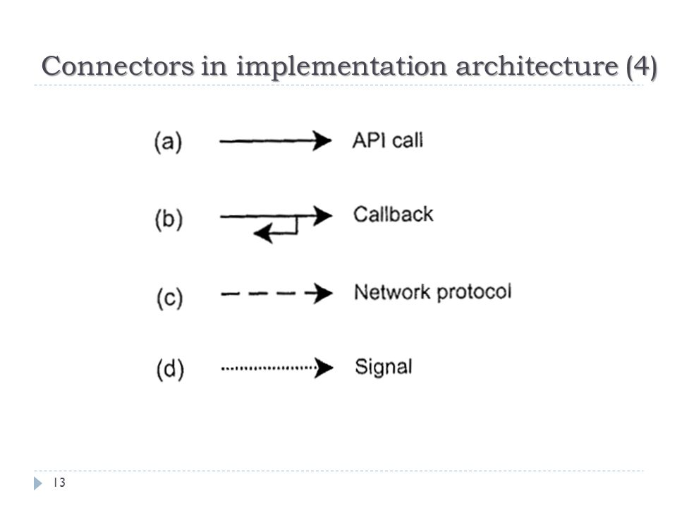 Connectors in implementation architecture (4)